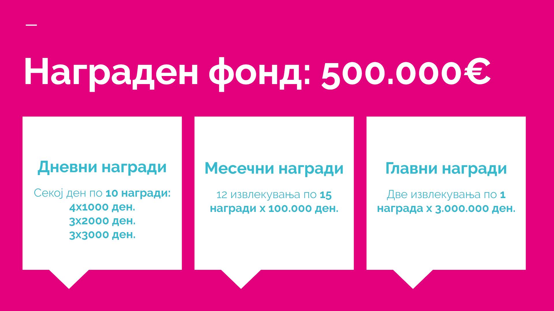 Од 15 декември ќе се доделуваат вкупно 3.852 парични награди